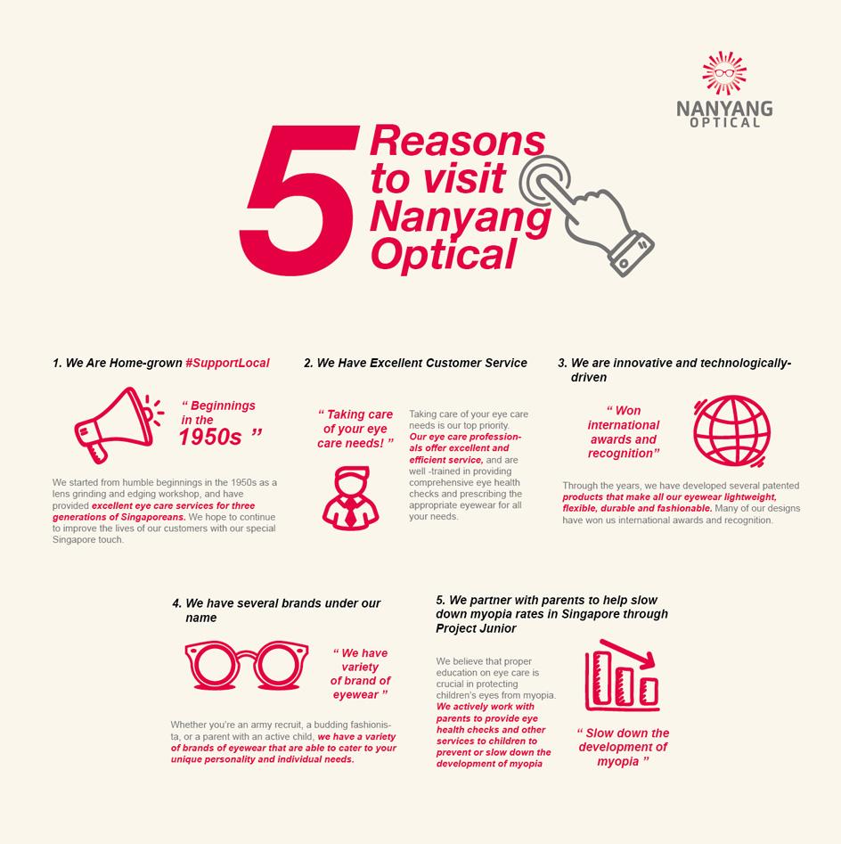 5 Reasons to Visit Nanyang Optical